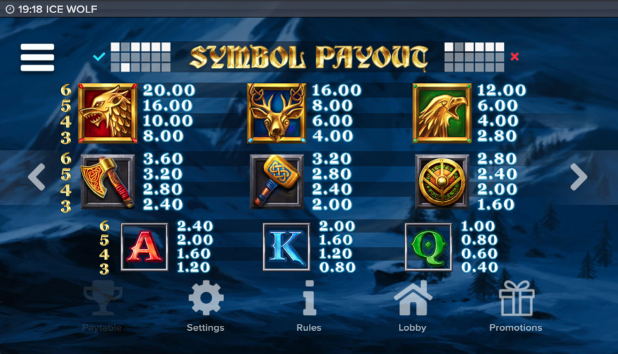 Showing the paytable with normal symbols in Ice Wolf